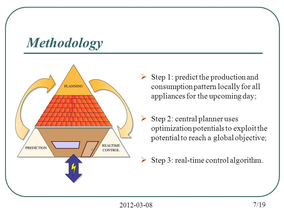 2012-03-08 7/19 Methodology  Step 1: predict the production and consumption pattern locally for all appliances for the upcoming day;  Step 2: central planner uses optimization potentials to exploit the potential to reach a global objective;  Step 3: real-time control algorithm.
