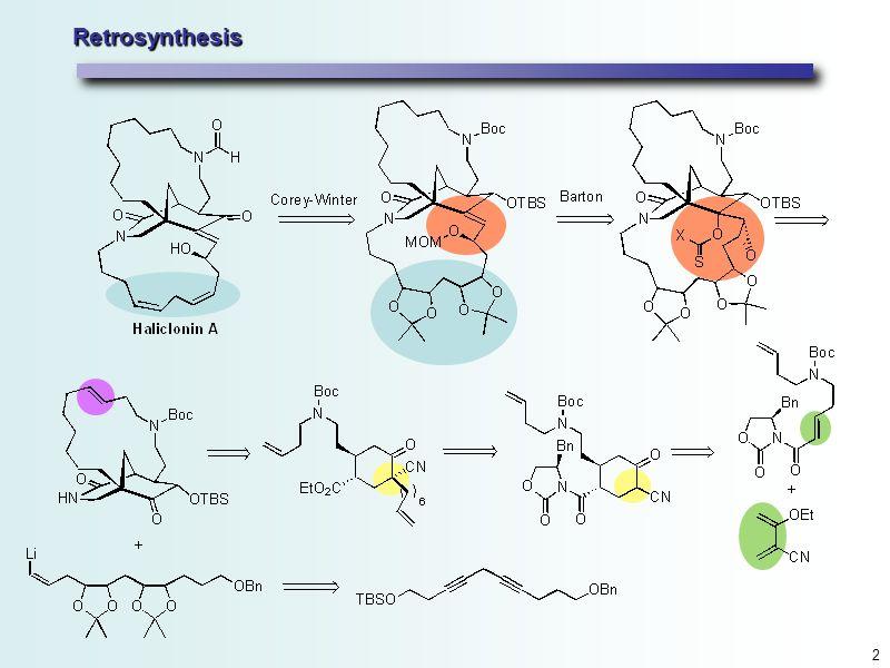 2 Retrosynthesis