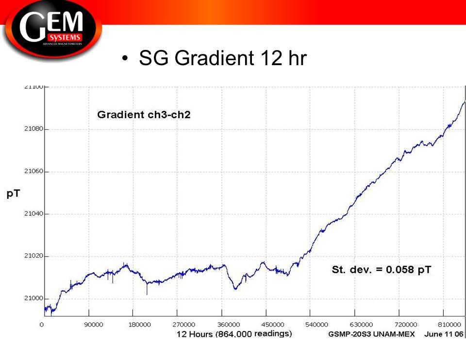 SG Gradient 12 hr
