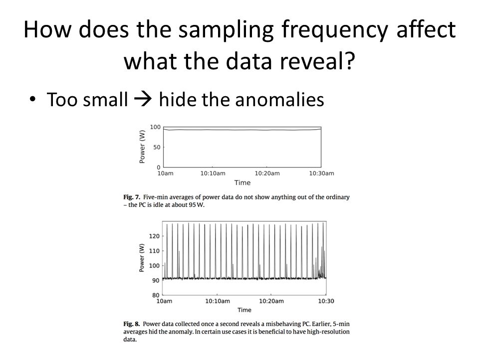 How does the sampling frequency affect what the data reveal Too small  hide the anomalies