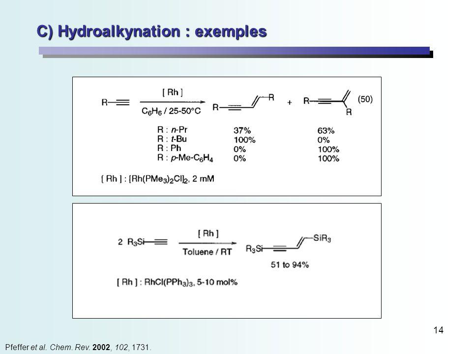 14 C) Hydroalkynation : exemples Pfeffer et al. Chem. Rev. 2002, 102, 1731.