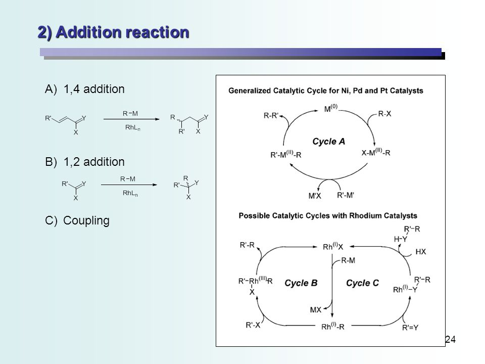 24 2) Addition reaction A)1,4 addition B)1,2 addition C)Coupling