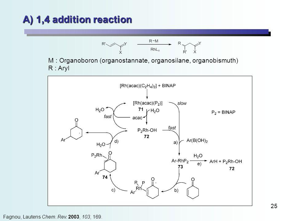 25 A) 1,4 addition reaction M : Organoboron (organostannate, organosilane, organobismuth) R : Aryl Fagnou, Lautens Chem.