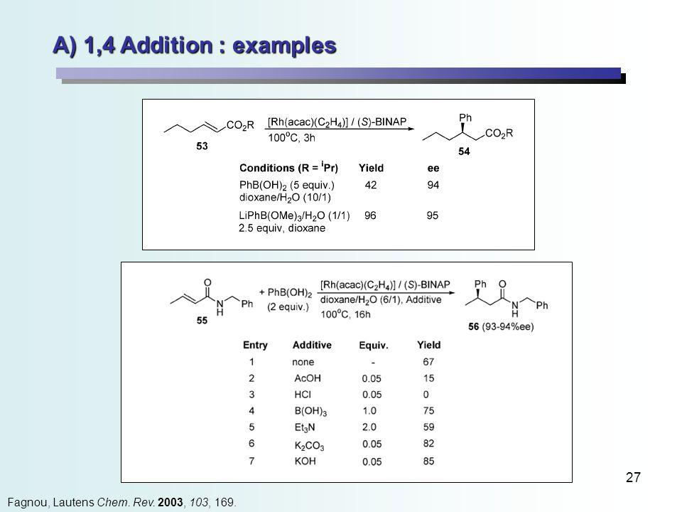27 A) 1,4 Addition : examples Fagnou, Lautens Chem. Rev. 2003, 103, 169.