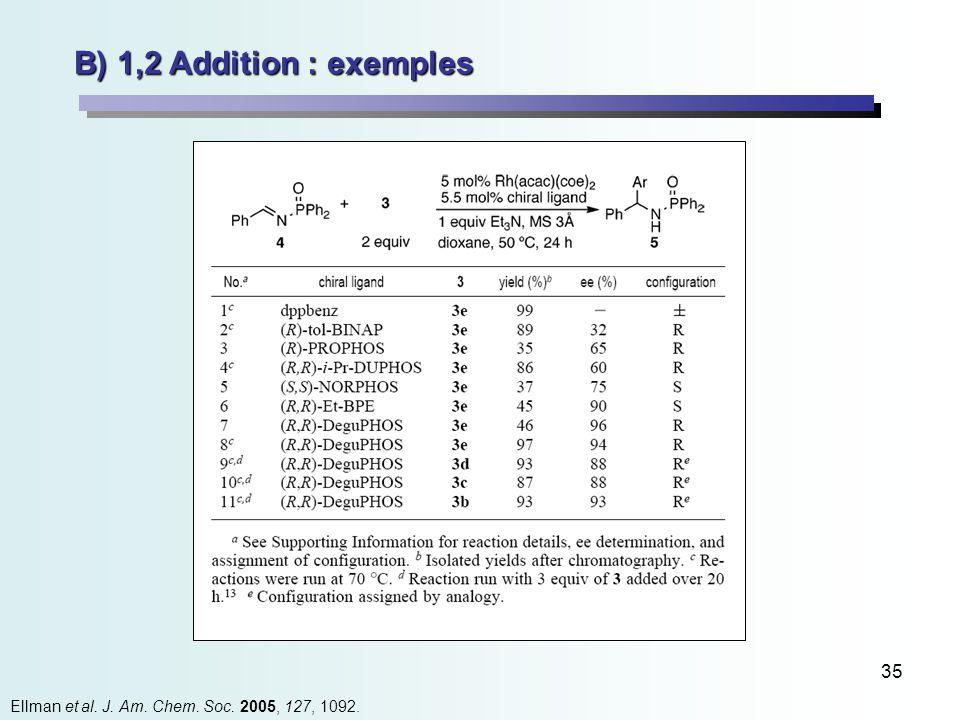 35 Ellman et al. J. Am. Chem. Soc. 2005, 127, 1092. B) 1,2 Addition : exemples