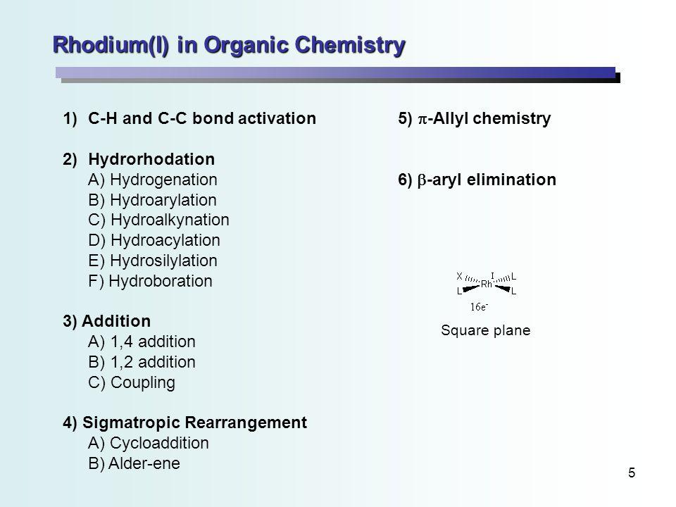 5 Rhodium(I) in Organic Chemistry 1)C-H and C-C bond activation 2)Hydrorhodation A) Hydrogenation B) Hydroarylation C) Hydroalkynation D) Hydroacylation E) Hydrosilylation F) Hydroboration 3) Addition A) 1,4 addition B) 1,2 addition C) Coupling 4) Sigmatropic Rearrangement A) Cycloaddition B) Alder-ene 5)  -Allyl chemistry 6)  -aryl elimination Square plane