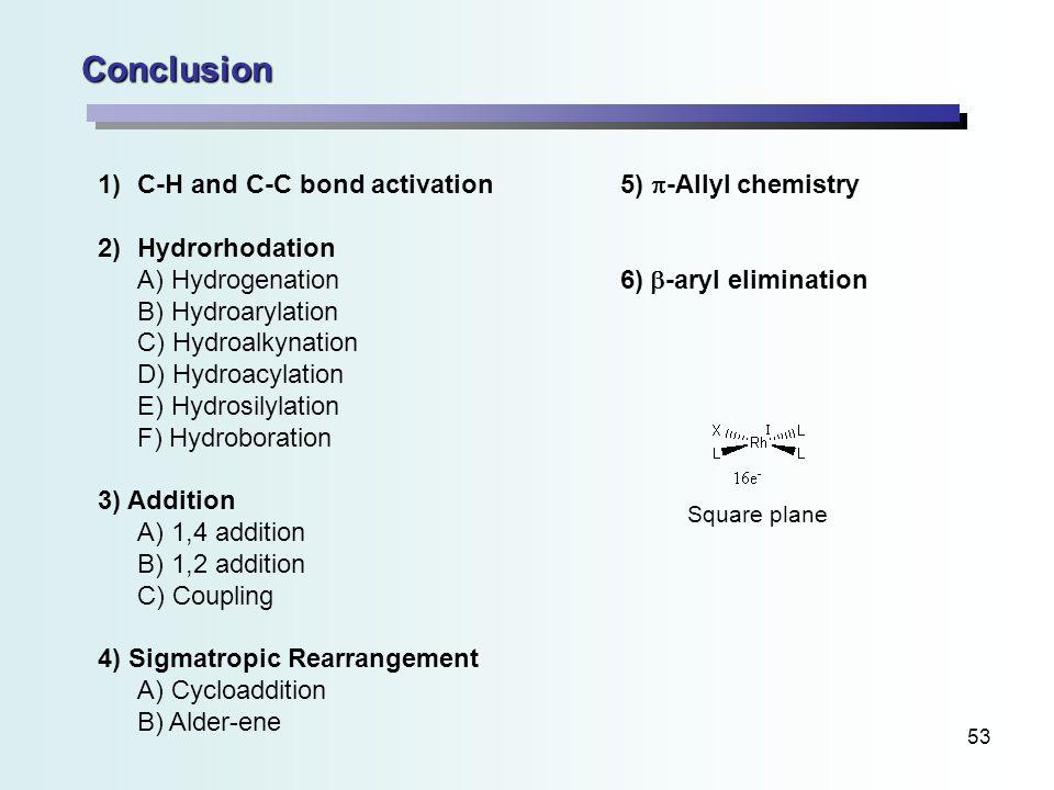 53 Conclusion 1)C-H and C-C bond activation 2)Hydrorhodation A) Hydrogenation B) Hydroarylation C) Hydroalkynation D) Hydroacylation E) Hydrosilylation F) Hydroboration 3) Addition A) 1,4 addition B) 1,2 addition C) Coupling 4) Sigmatropic Rearrangement A) Cycloaddition B) Alder-ene 5)  -Allyl chemistry 6)  -aryl elimination Square plane