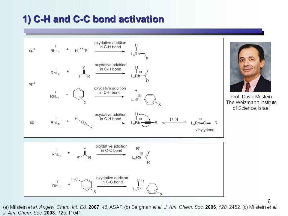 6 1) C-H and C-C bond activation (a) Milstein et al.
