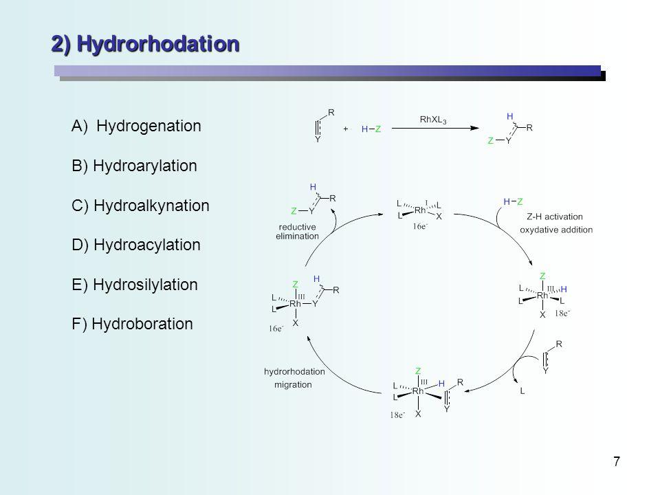 7 2) Hydrorhodation A)Hydrogenation B) Hydroarylation C) Hydroalkynation D) Hydroacylation E) Hydrosilylation F) Hydroboration