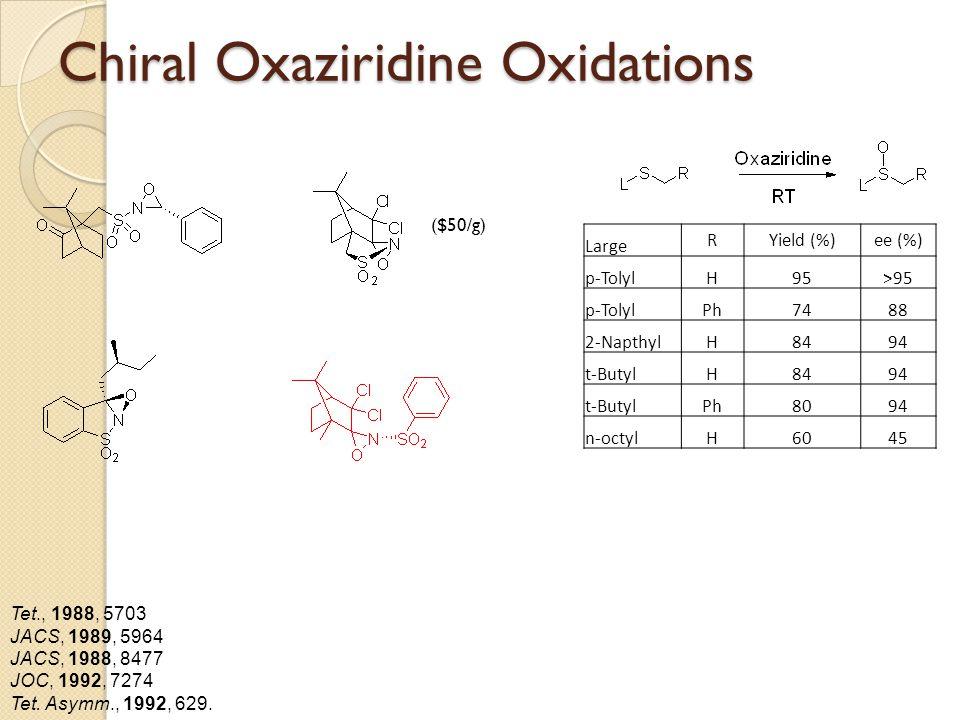 Chiral Oxaziridine Oxidations Tet., 1988, 5703 JACS, 1989, 5964 JACS, 1988, 8477 JOC, 1992, 7274 Tet.