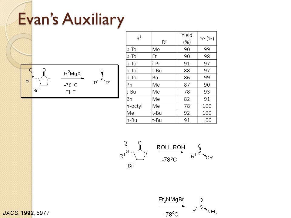 Evan's Auxiliary R1R1 R2R2 Yield (%) ee (%) p-TolMe9099 p-TolEt9098 p-Toli-Pr9197 p-Tolt-Bu8897 p-TolBn8699 PhMe8790 t-BuMe7893 BnMe8291 n-octylMe78100 Met-Bu92100 n-But-Bu91100 JACS, 1992, 5977