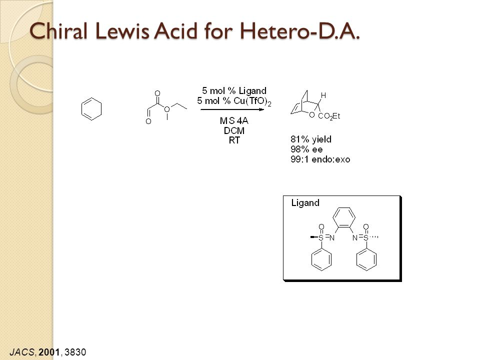 Chiral Lewis Acid for Hetero-D.A. JACS, 2001, 3830