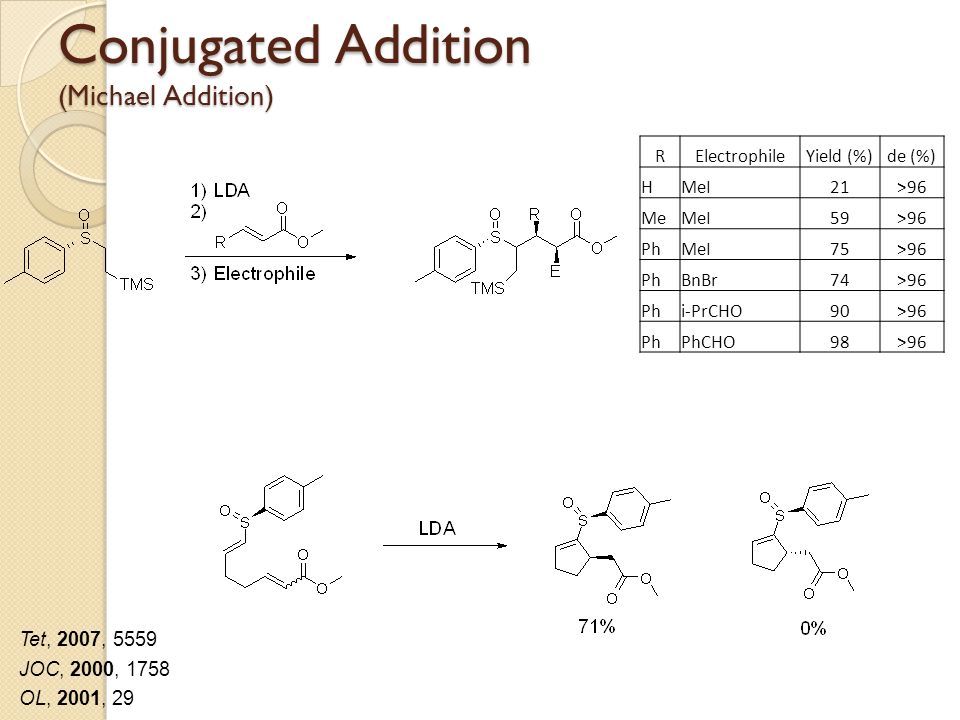 Conjugated Addition (Michael Addition) Tet, 2007, 5559 JOC, 2000, 1758 OL, 2001, 29 RElectrophileYield (%)de (%) HMeI21>96 MeMeI59>96 PhMeI75>96 PhBnBr74>96 Phi-PrCHO90>96 PhPhCHO98>96