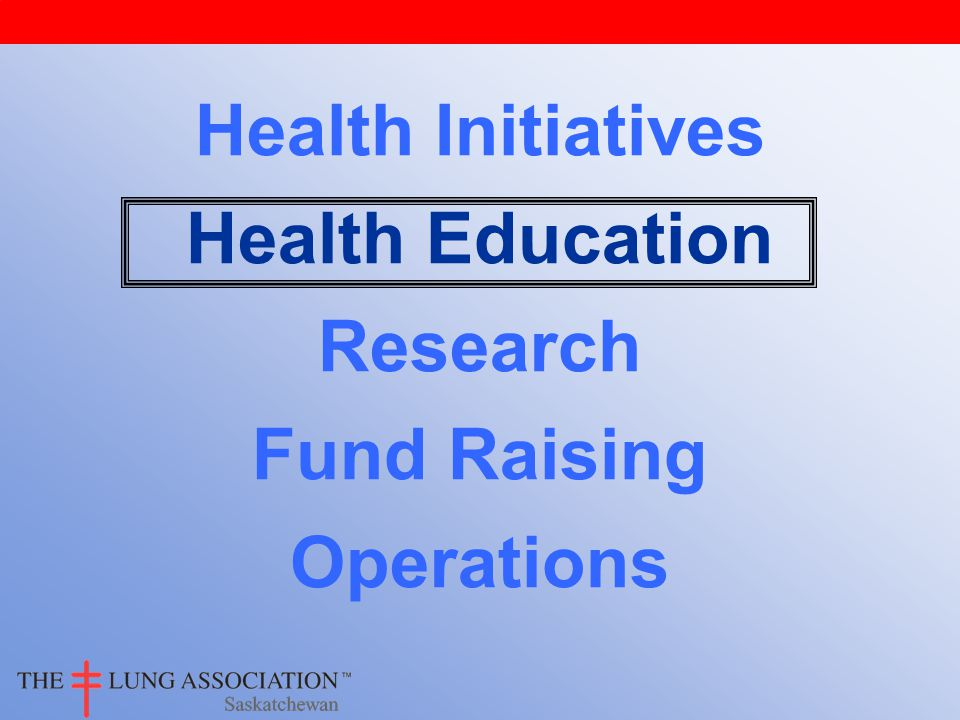 Health Initiatives Health Education Research Fund Raising Operations