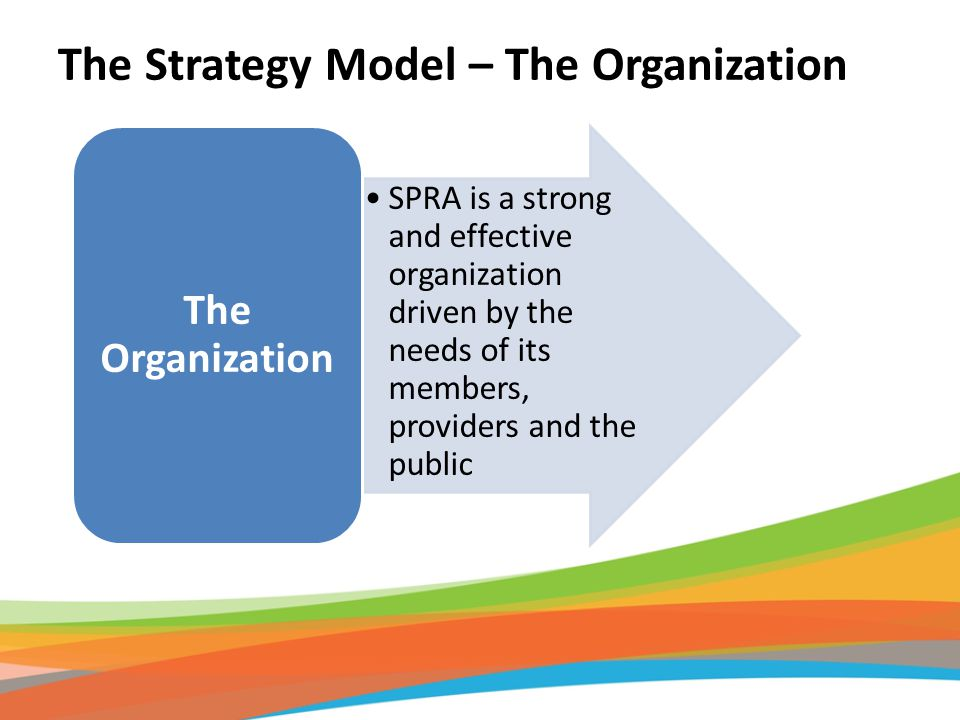 SPRA is a strong and effective organization driven by the needs of its members, providers and the public The Organization The Strategy Model – The Organization