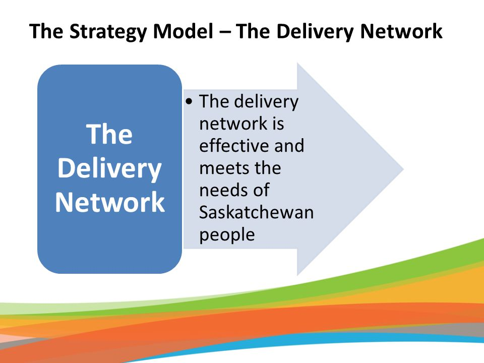 The delivery network is effective and meets the needs of Saskatchewan people The Delivery Network The Strategy Model – The Delivery Network