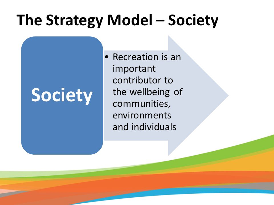 Recreation is an important contributor to the wellbeing of communities, environments and individuals Society The Strategy Model – Society