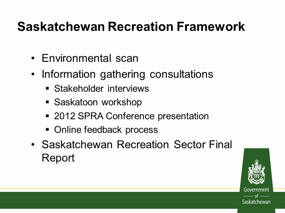 Saskatchewan Recreation Framework Environmental scan Information gathering consultations  Stakeholder interviews  Saskatoon workshop  2012 SPRA Conference presentation  Online feedback process Saskatchewan Recreation Sector Final Report