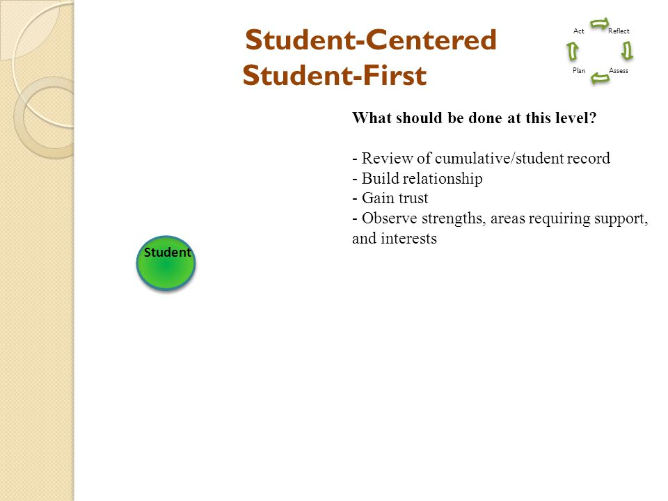Student-Centered Student-First What should be done at this level.