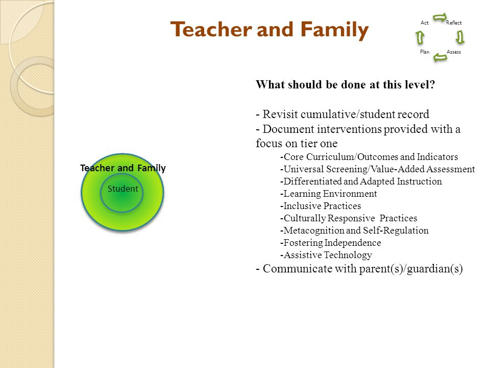 Teacher and Family What should be done at this level.