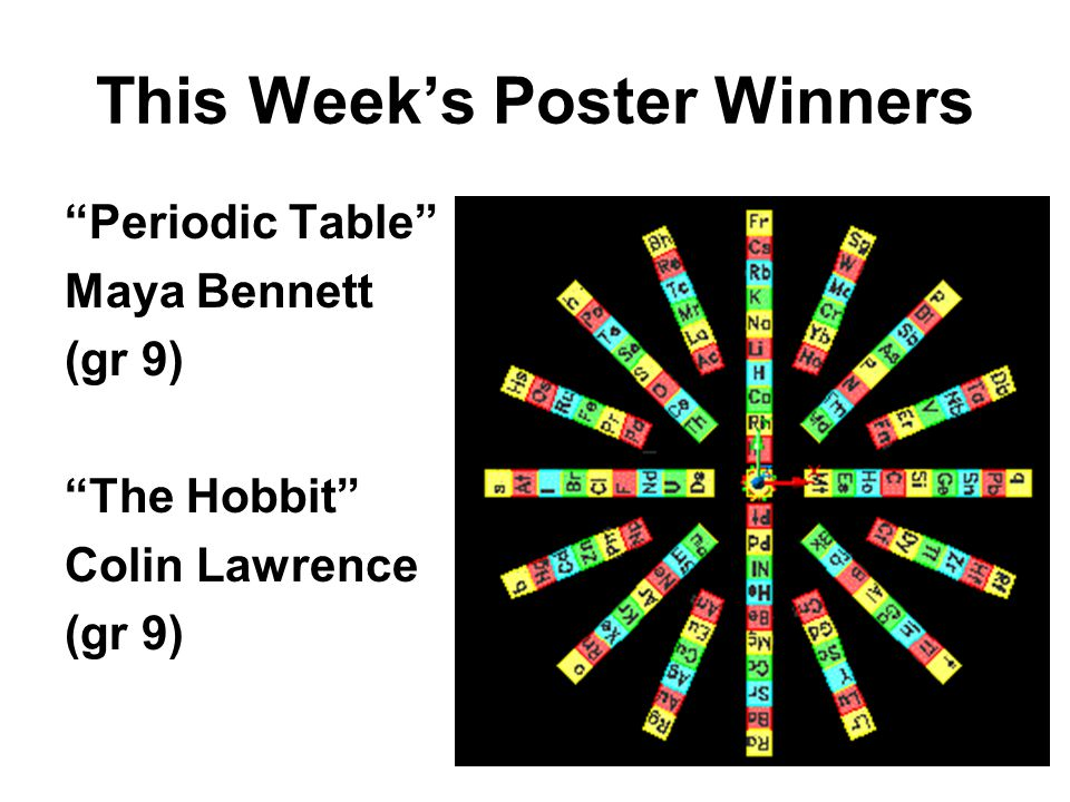 This Week's Poster Winners Periodic Table Maya Bennett (gr 9) The Hobbit Colin Lawrence (gr 9)