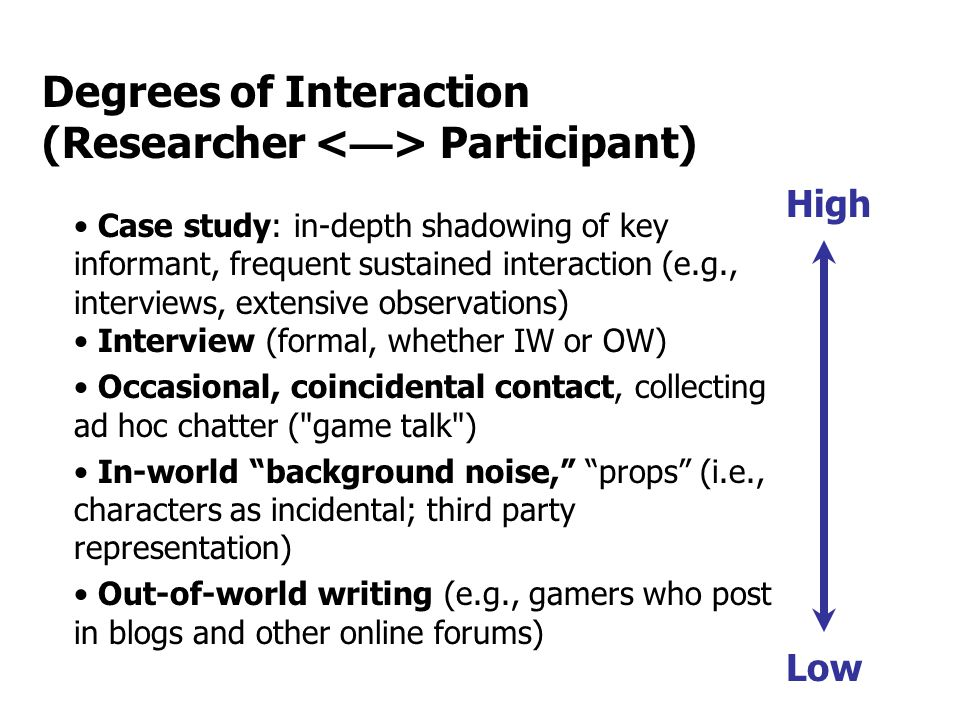 Degrees of Interaction (Researcher Participant) Case study: in-depth shadowing of key informant, frequent sustained interaction (e.g., interviews, extensive observations) Interview (formal, whether IW or OW) Occasional, coincidental contact, collecting ad hoc chatter ( game talk ) In-world background noise, props (i.e., characters as incidental; third party representation) Out-of-world writing (e.g., gamers who post in blogs and other online forums) High Low
