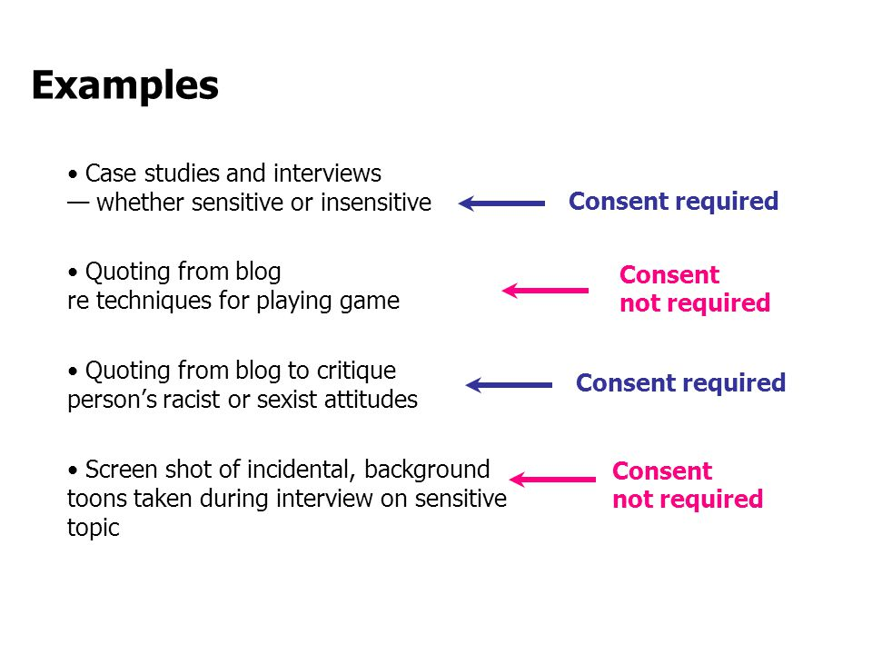 Examples Case studies and interviews — whether sensitive or insensitive Quoting from blog re techniques for playing game Quoting from blog to critique person's racist or sexist attitudes Screen shot of incidental, background toons taken during interview on sensitive topic Consent required Consent not required Consent not required