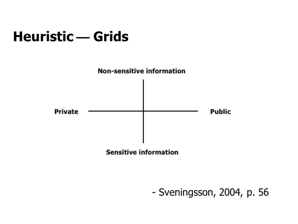 Heuristic — Grids - Sveningsson, 2004, p. 56