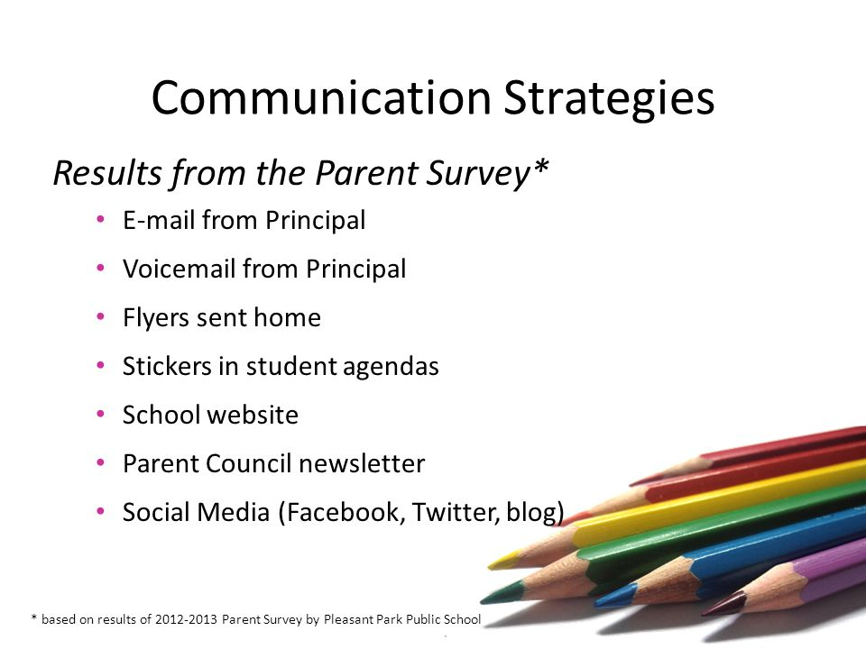 Communication Strategies Results from the Parent Survey* E-mail from Principal Voicemail from Principal Flyers sent home Stickers in student agendas School website Parent Council newsletter Social Media (Facebook, Twitter, blog) * based on results of 2012-2013 Parent Survey by Pleasant Park Public School