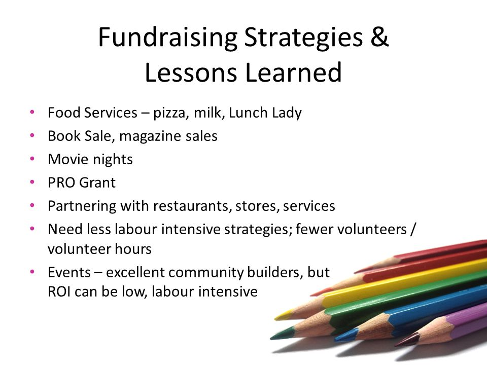 Fundraising Strategies & Lessons Learned Food Services – pizza, milk, Lunch Lady Book Sale, magazine sales Movie nights PRO Grant Partnering with restaurants, stores, services Need less labour intensive strategies; fewer volunteers / volunteer hours Events – excellent community builders, but ROI can be low, labour intensive
