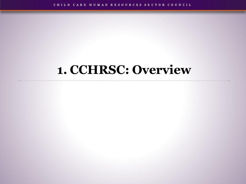 CHILD CARE HUMAN RESOURCES SECTOR COUNCIL 1. CCHRSC: Overview