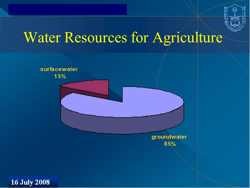 Water Resources for Agriculture