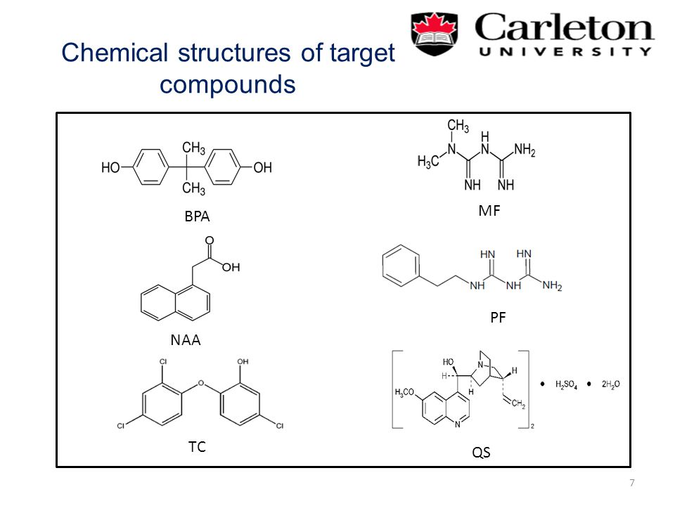 Chemical structures of target compounds 7 BPA MF NAA PF TC QS
