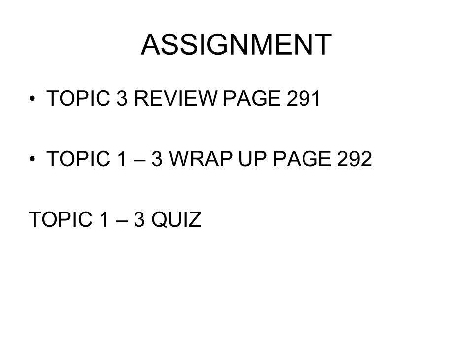 ASSIGNMENT TOPIC 3 REVIEW PAGE 291 TOPIC 1 – 3 WRAP UP PAGE 292 TOPIC 1 – 3 QUIZ