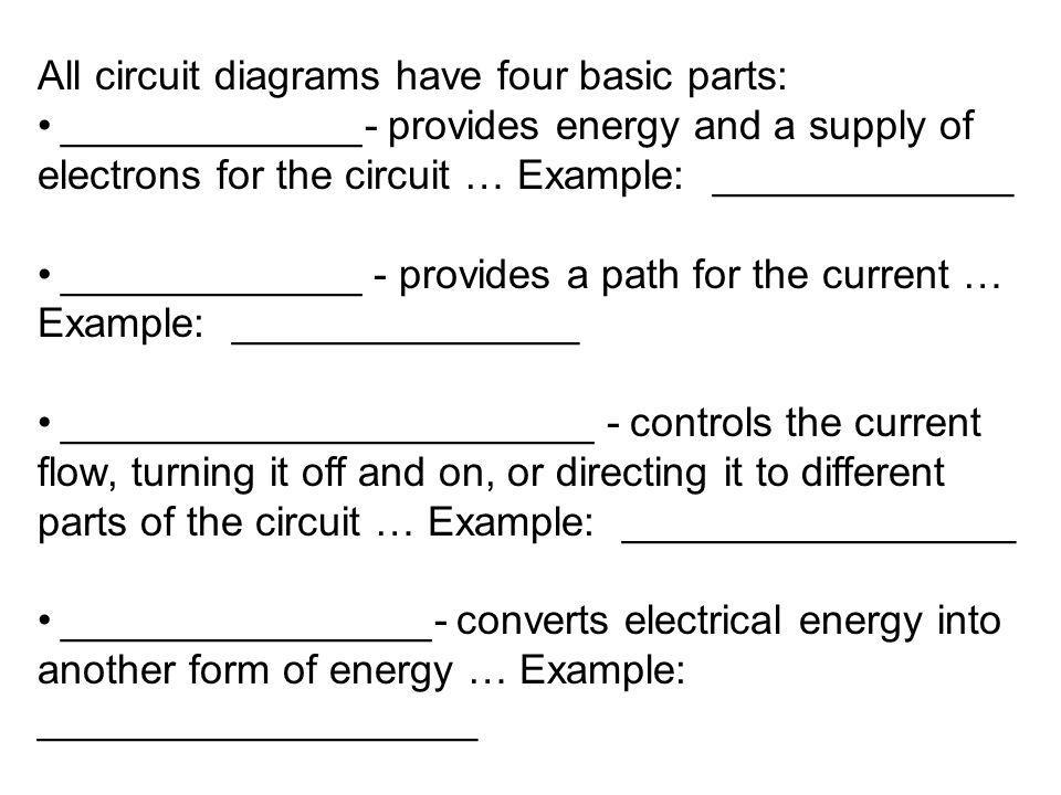 All circuit diagrams have four basic parts: _____________- provides energy and a supply of electrons for the circuit … Example: _____________ _____________ - provides a path for the current … Example: _______________ _______________________ - controls the current flow, turning it off and on, or directing it to different parts of the circuit … Example: _________________ ________________- converts electrical energy into another form of energy … Example: ___________________