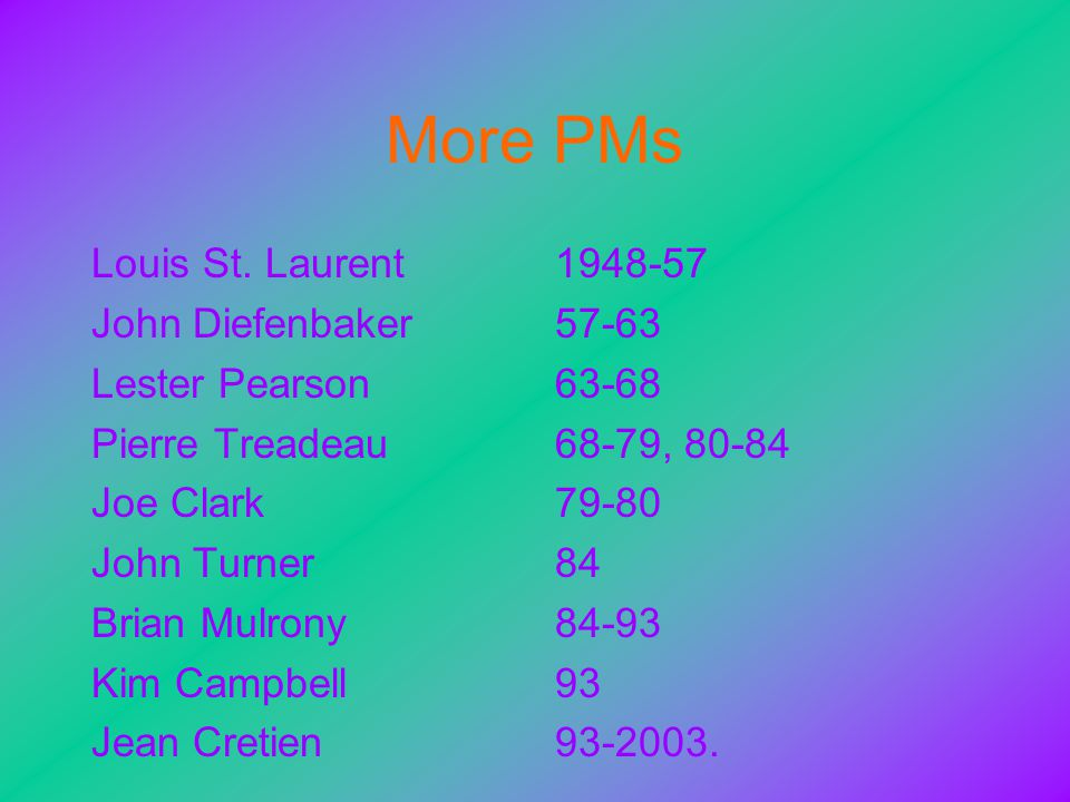 Another PM Paul Martin03-Present