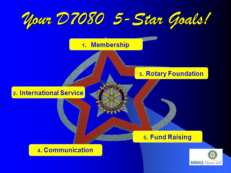 Your D Star Goals. 4. Communication 5. Fund Raising 3.