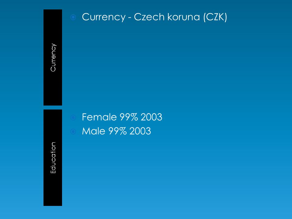 Currency Education  Currency - Czech koruna (CZK)  Female 99% 2003  Male 99% 2003