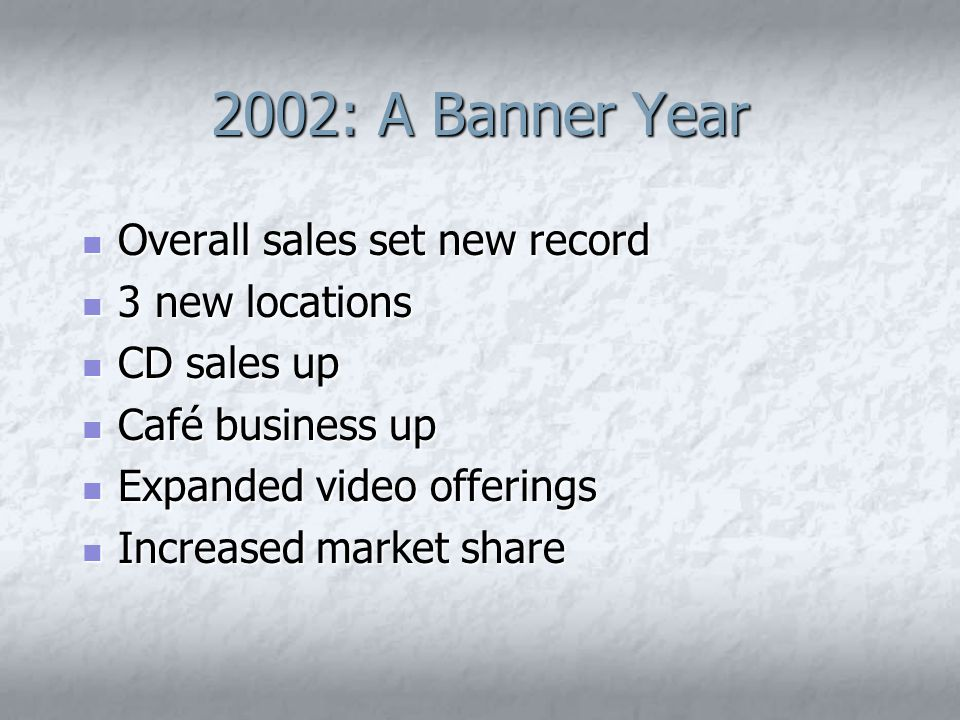 2002: A Banner Year Overall sales set new record Overall sales set new record 3 new locations 3 new locations CD sales up CD sales up Café business up Café business up Expanded video offerings Expanded video offerings Increased market share Increased market share