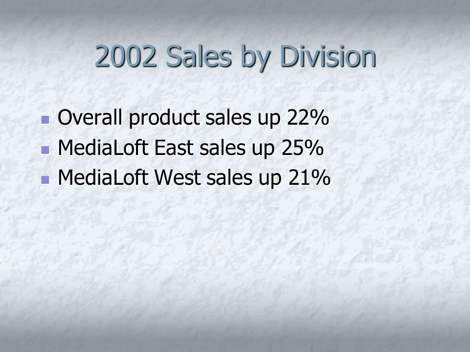 2002 Sales by Division Overall product sales up 22% Overall product sales up 22% MediaLoft East sales up 25% MediaLoft East sales up 25% MediaLoft West sales up 21% MediaLoft West sales up 21%