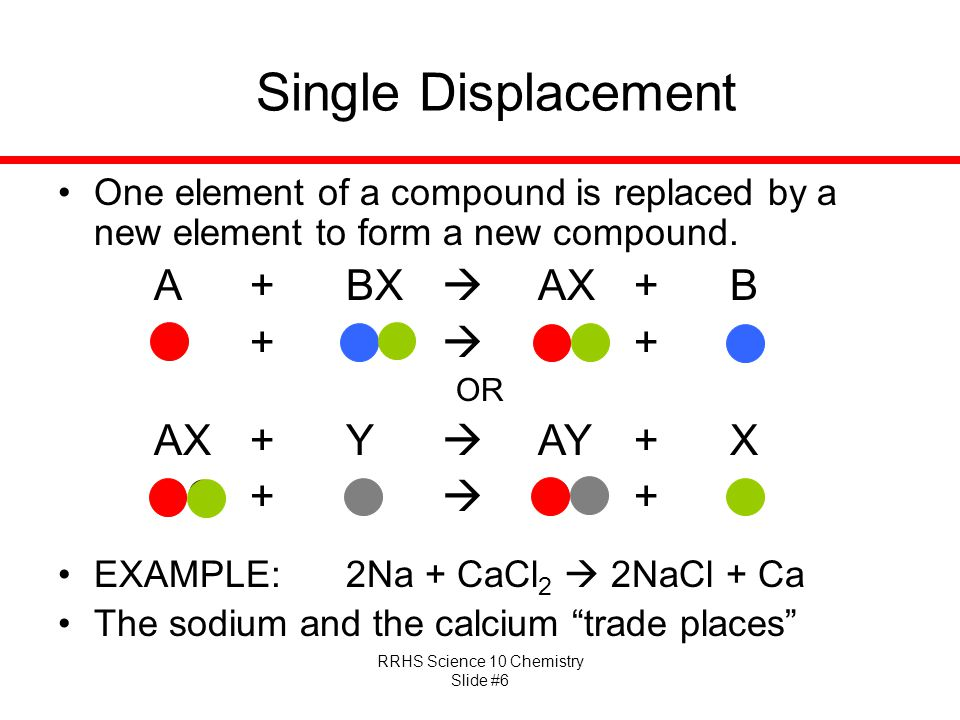 RRHS Science 10 Chemistry Slide #6 Single Displacement One element of a compound is replaced by a new element to form a new compound. A+BX  AX+B O+OO