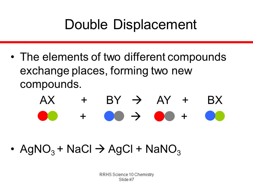RRHS Science 10 Chemistry Slide #7 Double Displacement The elements of two different compounds exchange places, forming two new compounds. AX+BY  AY+