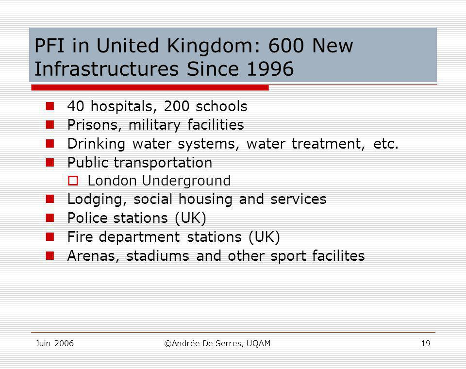Juin 2006©Andrée De Serres, UQAM19 PFI in United Kingdom: 600 New Infrastructures Since 1996 40 hospitals, 200 schools Prisons, military facilities Dr