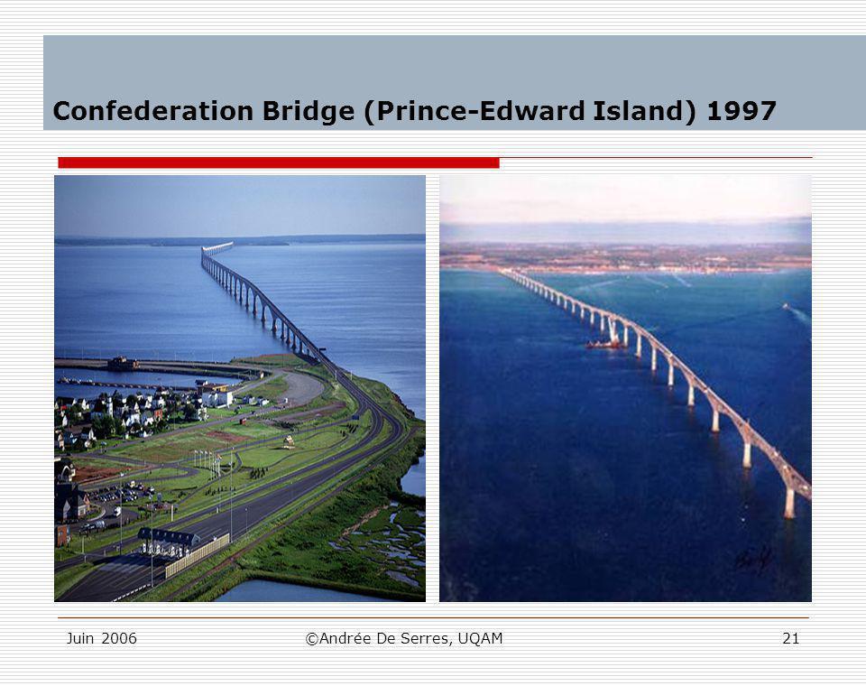 Juin 2006©Andrée De Serres, UQAM21 Confederation Bridge (Prince-Edward Island) 1997