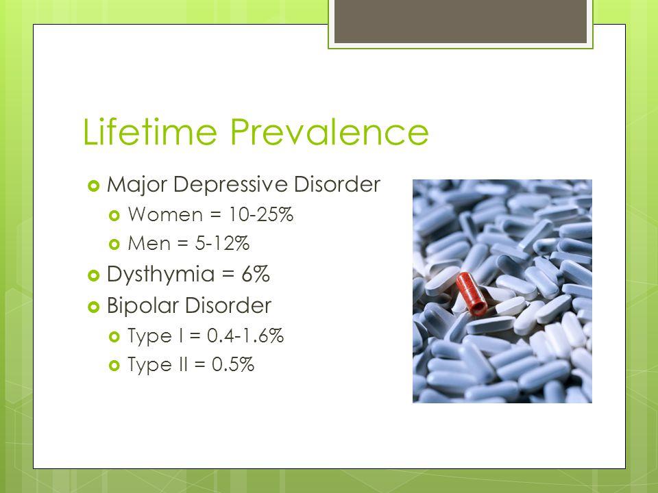 Lifetime Prevalence  Major Depressive Disorder  Women = 10-25%  Men = 5-12%  Dysthymia = 6%  Bipolar Disorder  Type I = 0.4-1.6%  Type II = 0.5