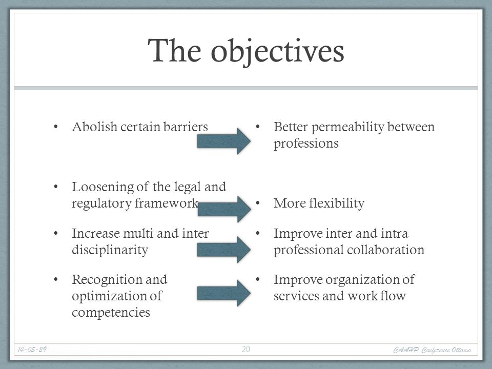 The objectives Abolish certain barriers Loosening of the legal and regulatory framework Increase multi and inter disciplinarity Recognition and optimi
