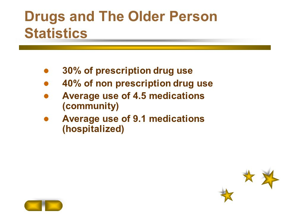 Drugs and The Older Person Statistics 30% of prescription drug use 40% of non prescription drug use Average use of 4.5 medications (community) Average