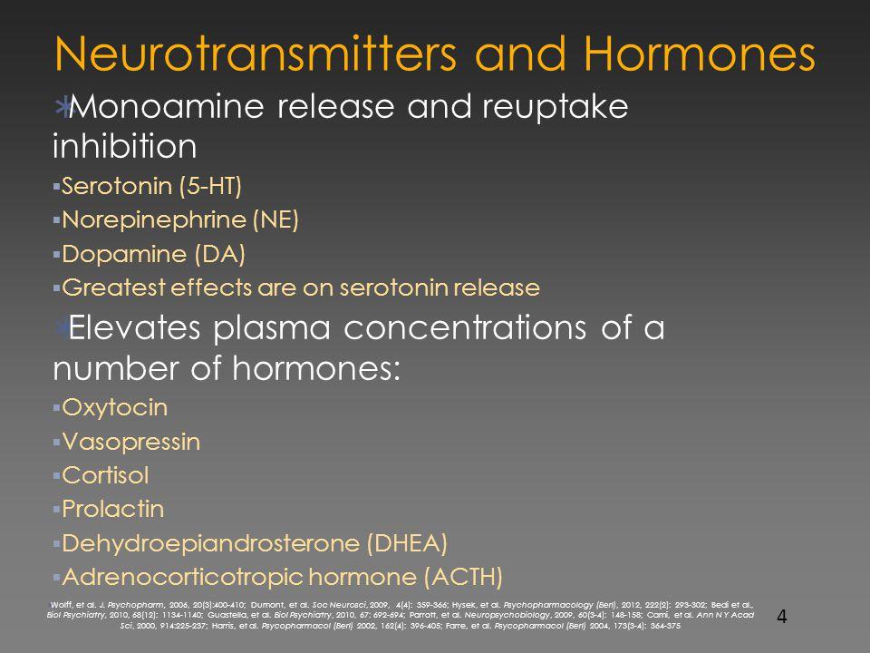 Neurotransmitters and Hormones  Monoamine release and reuptake inhibition  Serotonin (5-HT)  Norepinephrine (NE)  Dopamine (DA)  Greatest effects