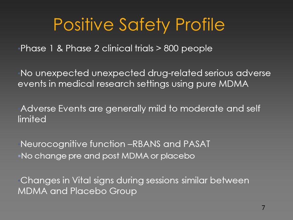 Positive Safety Profile Phase 1 & Phase 2 clinical trials > 800 people No unexpected unexpected drug-related serious adverse events in medical researc