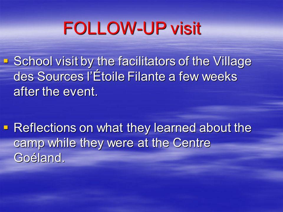 FOLLOW-UP visit  School visit by the facilitators of the Village des Sources l'Étoile Filante a few weeks after the event.